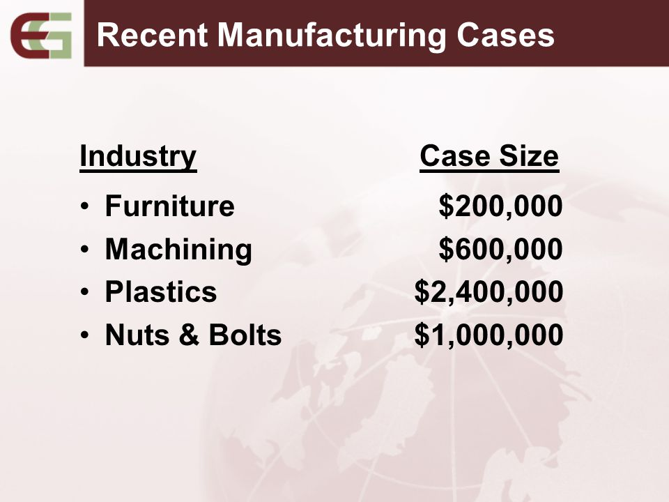 Recent Manufacturing Cases Furniture $200,000 Machining $600,000 Plastics$2,400,000 Nuts & Bolts$1,000,000 IndustryCase Size