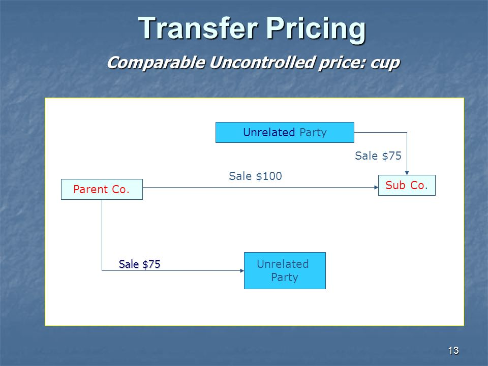 13 Transfer Pricing Sale $75 Sale $75 Comparable Uncontrolled price: cup Unrelated Party Sub Co.