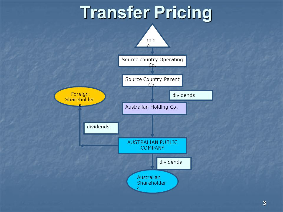 3 Transfer Pricing min e Source country Operating Co.
