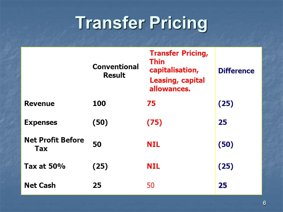6 Transfer Pricing Conventional Result Transfer Pricing, Thin capitalisation, Leasing, capital allowances.