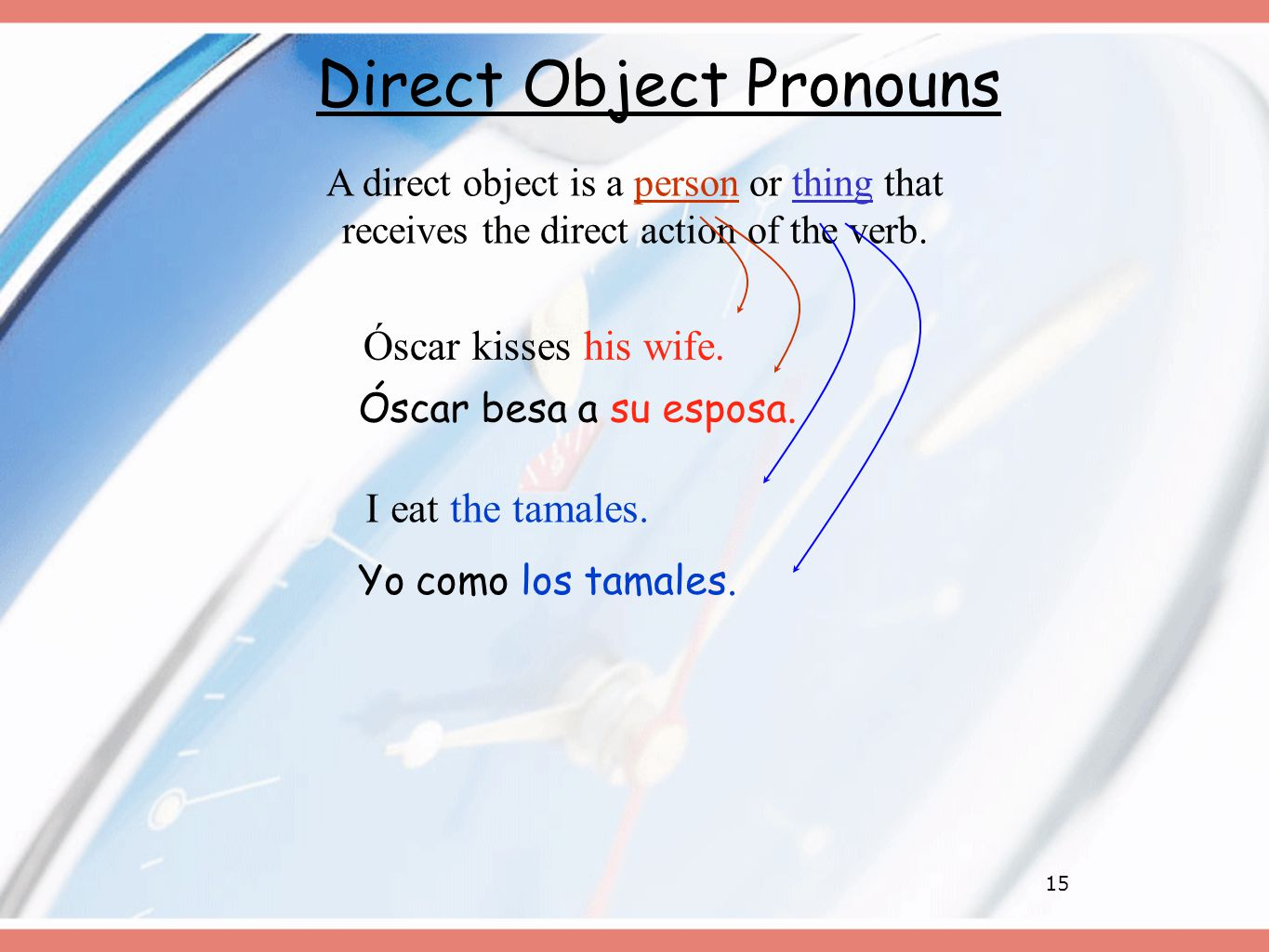 15 Direct Object Pronouns A direct object is a person or thing that receives the direct action of the verb.