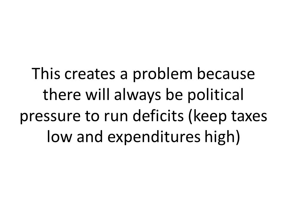 This creates a problem because there will always be political pressure to run deficits (keep taxes low and expenditures high)