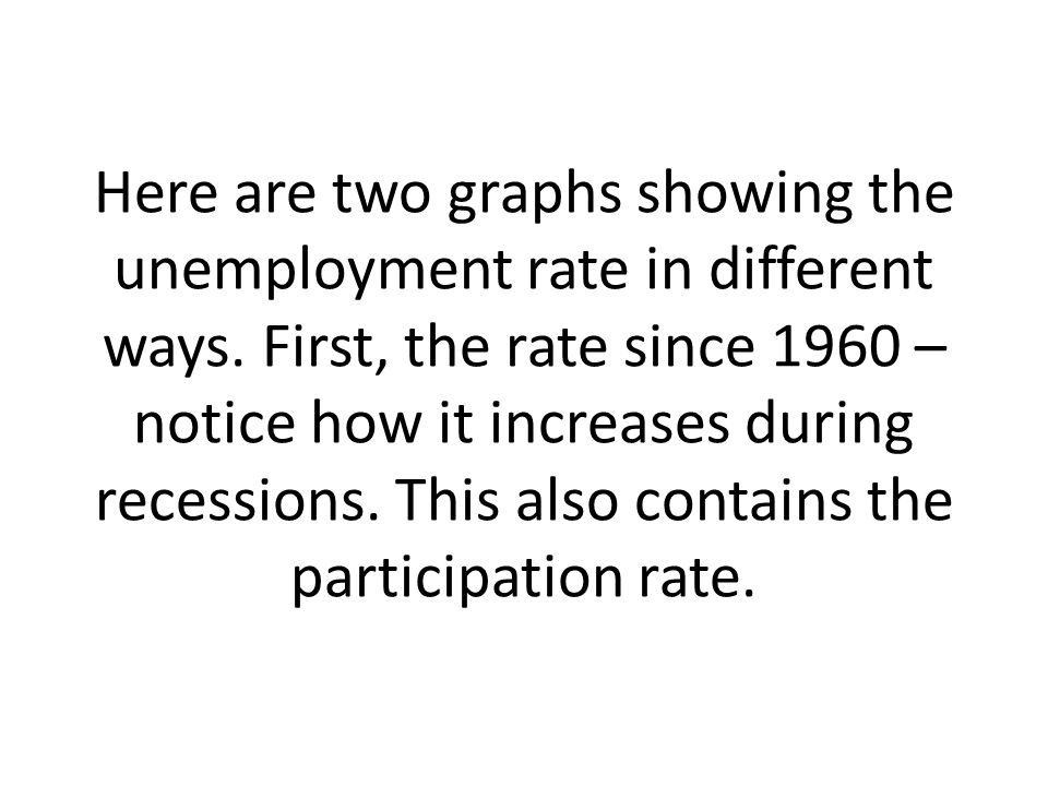 Here are two graphs showing the unemployment rate in different ways.
