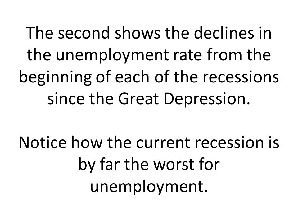 The second shows the declines in the unemployment rate from the beginning of each of the recessions since the Great Depression.