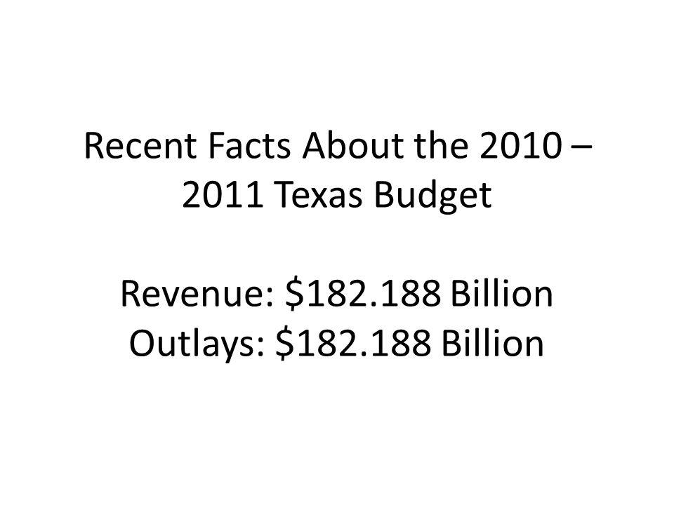 Recent Facts About the 2010 – 2011 Texas Budget Revenue: $182.188 Billion Outlays: $182.188 Billion