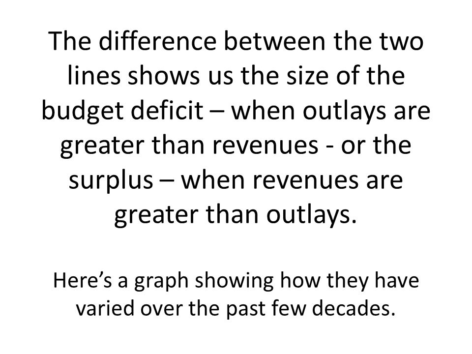The difference between the two lines shows us the size of the budget deficit – when outlays are greater than revenues - or the surplus – when revenues are greater than outlays.