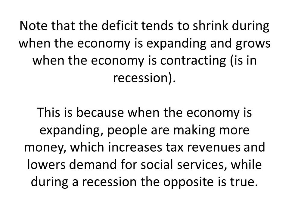 Note that the deficit tends to shrink during when the economy is expanding and grows when the economy is contracting (is in recession).