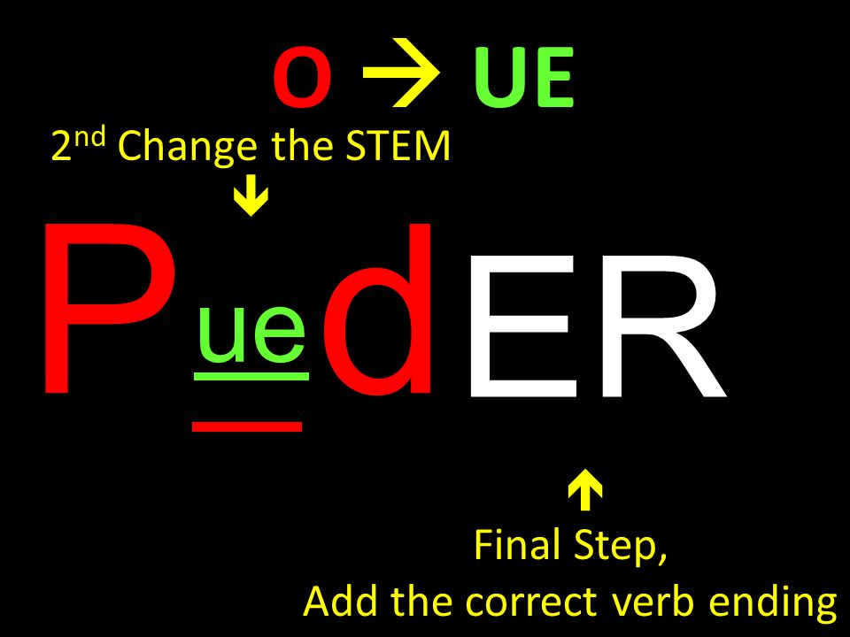 After you have changed the stem of the, you conjugate the ending verb accordingly.