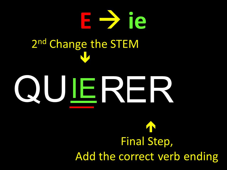 2 nd Change the STEM   1 ST Take off the ending E  ie ER  Final Step, Add the correct verb ending R QU E IE