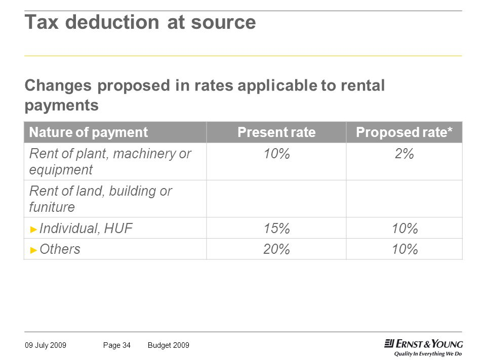 09 July 2009Budget 2009Page 34 Tax deduction at source Changes proposed in rates applicable to rental payments Nature of paymentPresent rateProposed rate* Rent of plant, machinery or equipment 10%2% Rent of land, building or funiture ► Individual, HUF15%10% ► Others20%10%