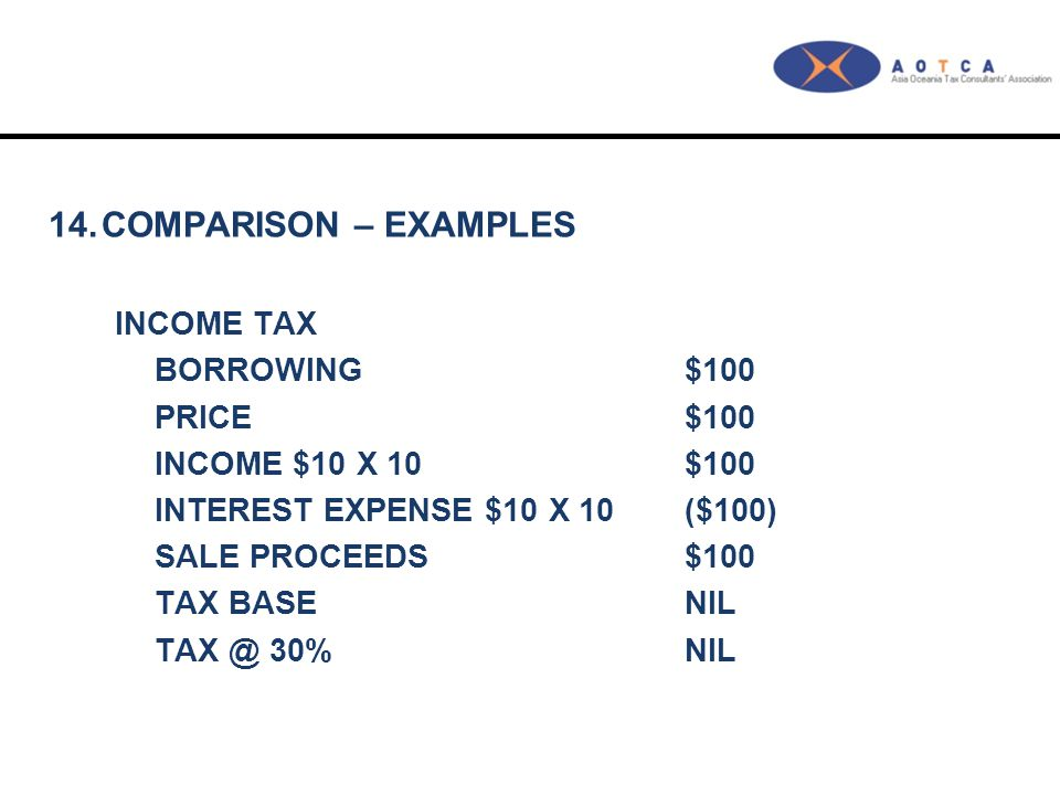 14.COMPARISON – EXAMPLES INCOME TAX BORROWING$100 PRICE$100 INCOME $10 X 10$100 INTEREST EXPENSE $10 X 10($100) SALE PROCEEDS$100 TAX BASE NIL TAX @ 3