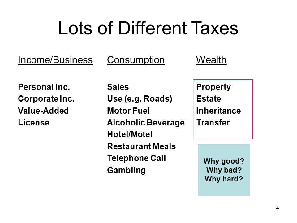4 Lots of Different Taxes Income/BusinessConsumptionWealth Personal Inc.SalesProperty Corporate Inc.Use (e.g.