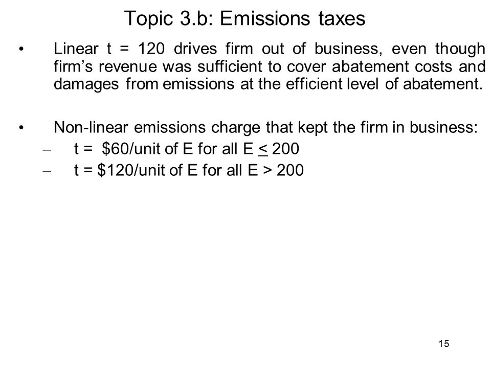 15 Linear t = 120 drives firm out of business, even though firm's revenue was sufficient to cover abatement costs and damages from emissions at the efficient level of abatement.