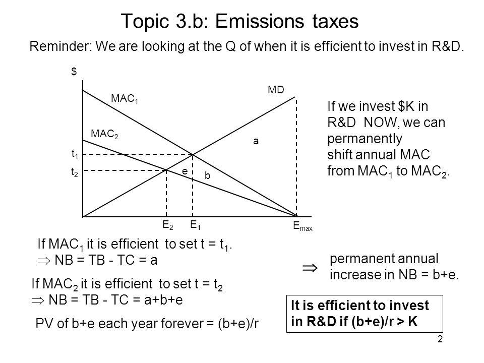 2 Topic 3.b: Emissions taxes $ MAC 1 MD MAC 2 E2E2 E1E1 E max a b e If MAC 1 it is efficient to set t = t 1.  NB = TB - TC = a If we invest $K in R&D