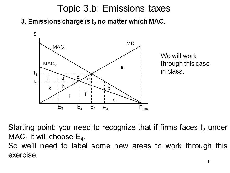 6 Topic 3.b: Emissions taxes $ MAC 1 MD MAC 2 E2E2 E1E1 E max a b e t2t2 t1t1 c d f g h i j k l E3E3 We will work through this case in class.