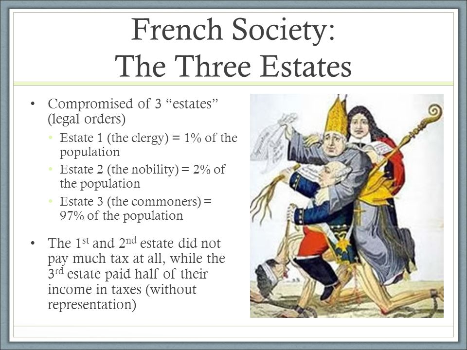 "French Society: The Three Estates Compromised of 3 ""estates"" (legal orders) Estate 1 (the clergy) = 1% of the population Estate 2 (the nobility) = 2%"