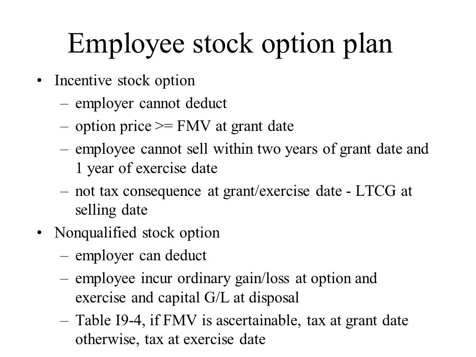 Employee stock option plan Incentive stock option –employer cannot deduct –option price >= FMV at grant date –employee cannot sell within two years of