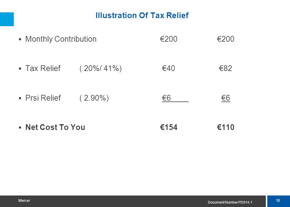 10 Mercer Illustration Of Tax Relief  Monthly Contribution€200€200  Tax Relief ( 20%/ 41%) €40 €82  Prsi Relief ( 2.90%) €6 €6  Net Cost To You€154€110 Document Number PD014.1