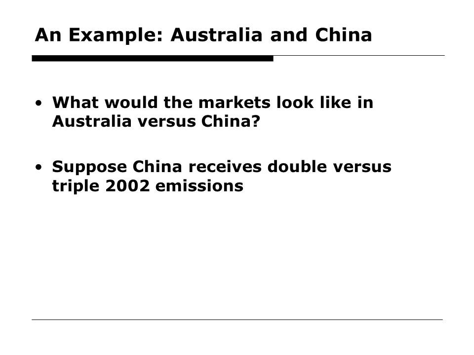 60 An Example: Australia and China What would the markets look like in Australia versus China.