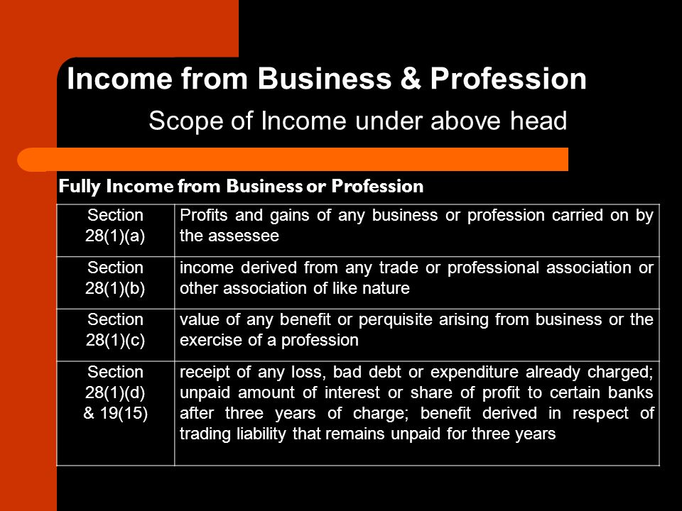 Section 28(1)(a) Profits and gains of any business or profession carried on by the assessee Section 28(1)(b) income derived from any trade or professi