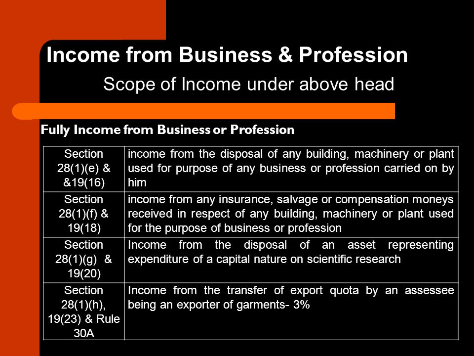 Income from Business & Profession Illustrations for practice Study Manual_Taxation-I (ICAB)- Page: 84-101 Study Manual_Taxation-II (ICAB)- Page: 155-168 Bangladesh Income Tax_ Nikhil Chandra Shil- Chapter -10_Page: 267-296 Previous Questions of ICAB_ Professional Stage KL