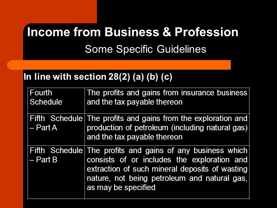 Payment of salaries if tax is not deducted at the time of payment and paid thereon in accordance with section 50 of Chapter VII [Section 30(a)].