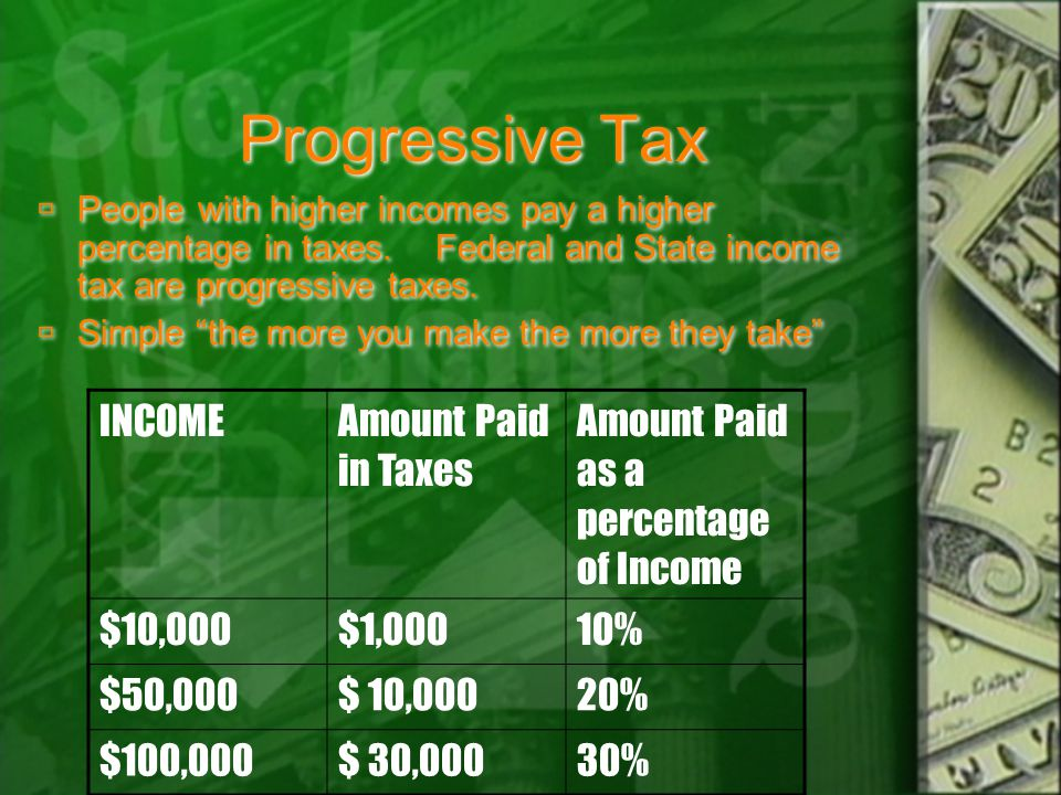Proportional Tax Income 10,00050,000100,000 Tax Rate 40% 20% 10%