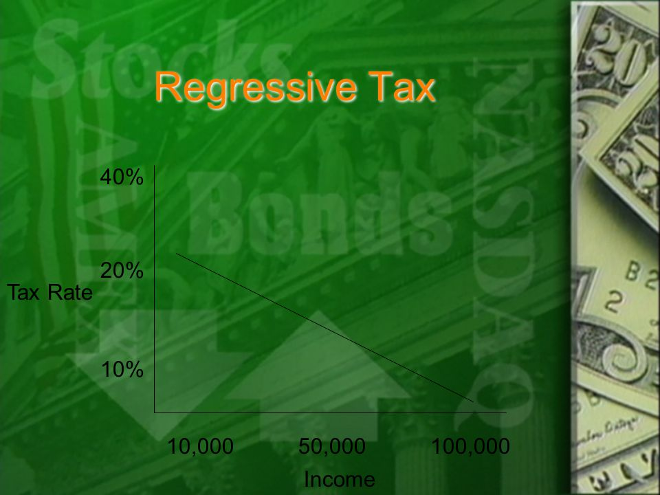 Regressive Taxes  The lower the income the higher percentage paid in taxes.
