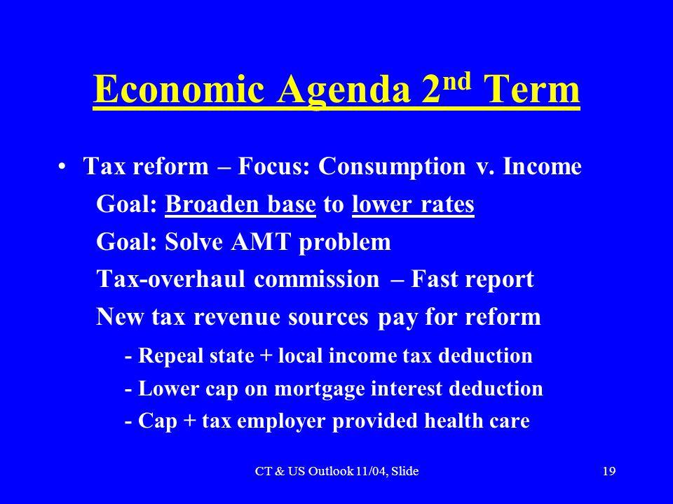 CT & US Outlook 11/04, Slide19 Economic Agenda 2 nd Term Tax reform – Focus: Consumption v.
