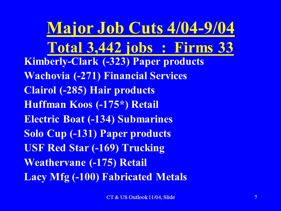CT & US Outlook 11/04, Slide7 Major Job Cuts 4/04-9/04 Total 3,442 jobs : Firms 33 Kimberly-Clark (-323) Paper products Wachovia (-271) Financial Services Clairol (-285) Hair products Huffman Koos (-175*) Retail Electric Boat (-134) Submarines Solo Cup (-131) Paper products USF Red Star (-169) Trucking Weathervane (-175) Retail Lacy Mfg (-100) Fabricated Metals