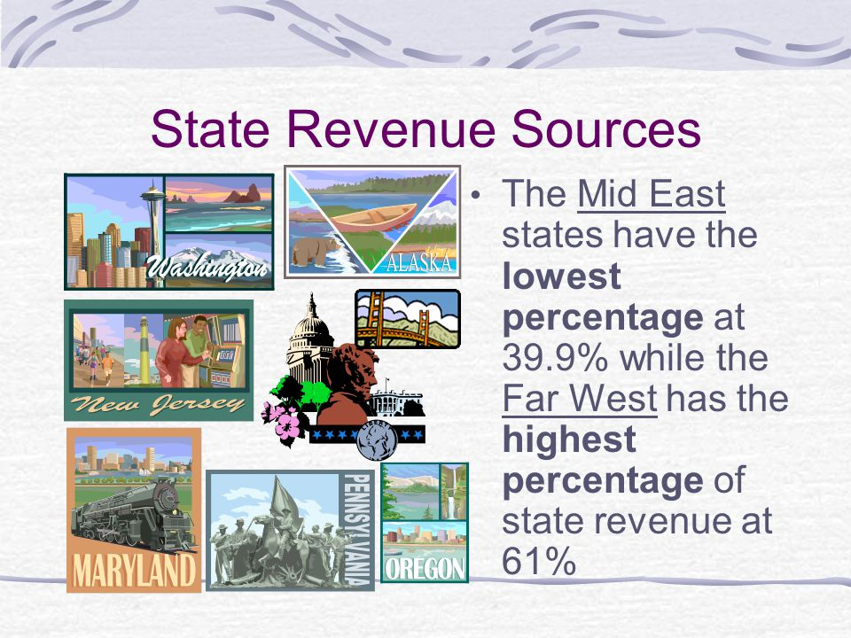 Local Revenue Sources The Far West has the lowest percentage at 30.6% Mid East region has the highest percentage of local revenue sources at 55.5%
