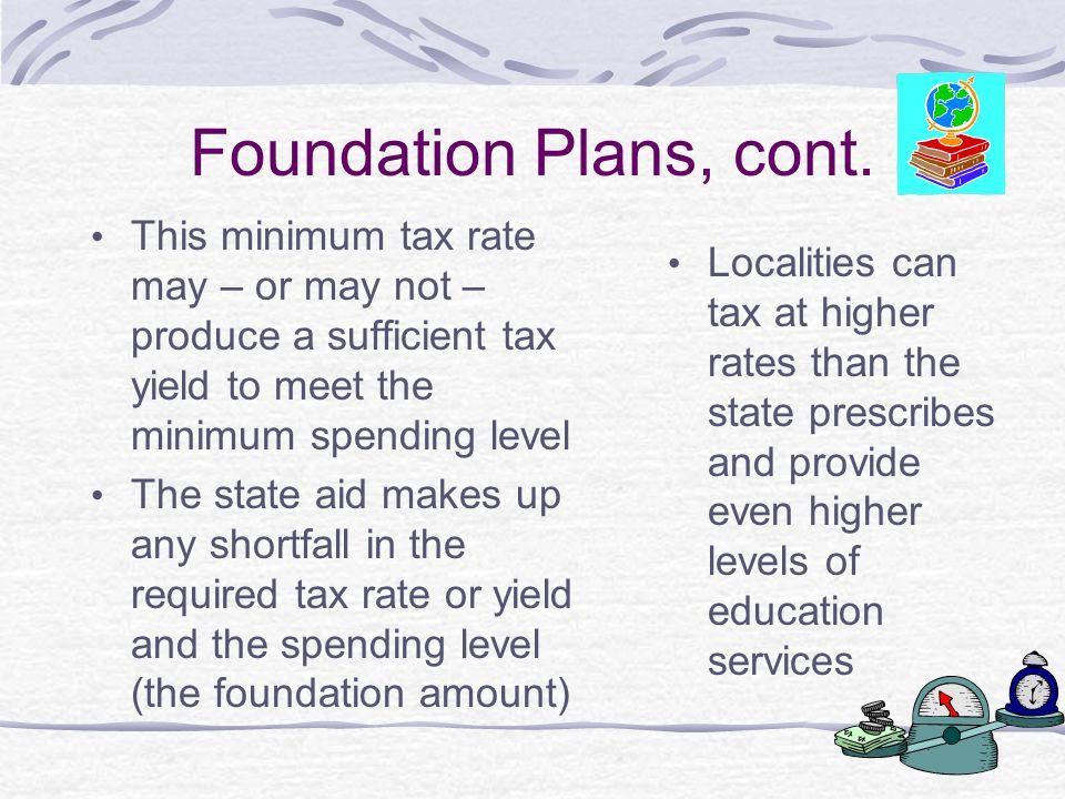 Foundation Plans Formula 1.