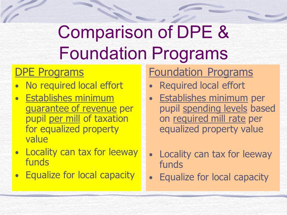 DPE Model Advantages 1.