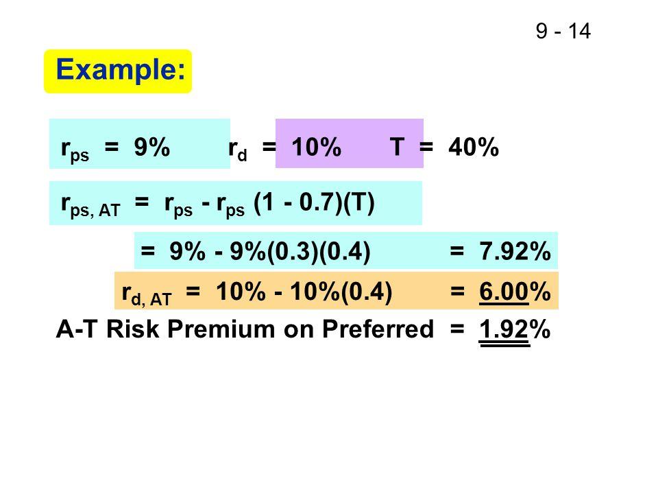 9 - 14 Example: r ps = 9% r d = 10%T = 40% r ps, AT = r ps - r ps (1 - 0.7)(T) = 9% - 9%(0.3)(0.4) = 7.92% r d, AT = 10% - 10%(0.4)= 6.00% A-T Risk Premium on Preferred = 1.92%