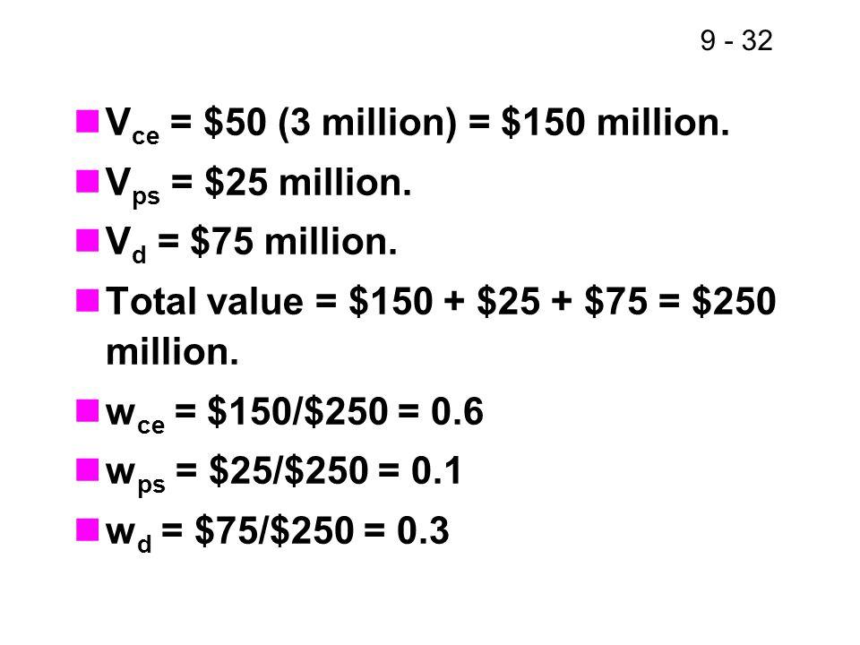 9 - 32 V ce = $50 (3 million) = $150 million.V ps = $25 million.