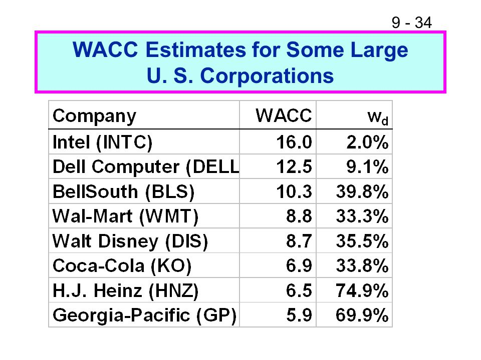 9 - 34 WACC Estimates for Some Large U. S. Corporations