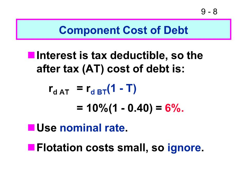 9 - 8 Component Cost of Debt Interest is tax deductible, so the after tax (AT) cost of debt is: r d AT = r d BT (1 - T) = 10%(1 - 0.40) = 6%.