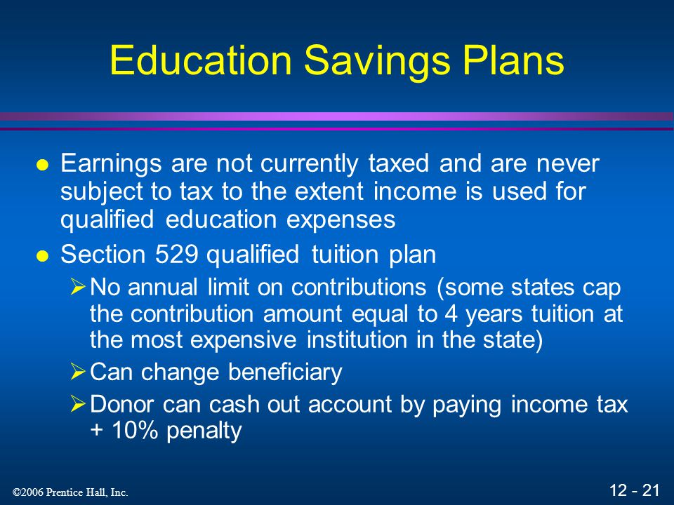 12 - 20 ©2006 Prentice Hall, Inc. Kiddie Tax Under the kiddie tax, unearned income (in excess of $1,600) of children under age 14 is taxed at their pa