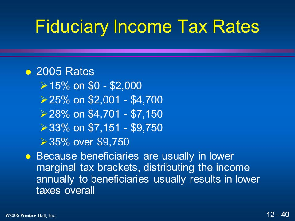 12 - 39 ©2006 Prentice Hall, Inc. Income Taxation of Trusts and Estates Fiduciaries (estates and trusts) are taxed following a modified conduit approa