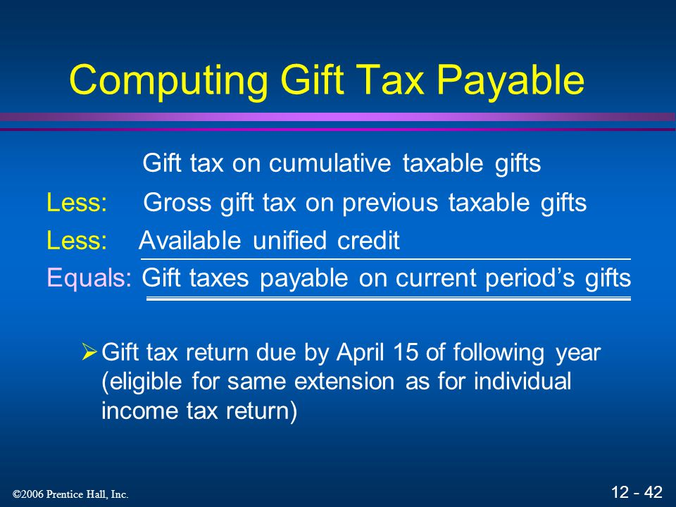 12 - 41 ©2006 Prentice Hall, Inc. Computing Taxable Gifts Includible current gifts Plus: Half of spouse's gifts (if gift splitting) Less: Half of taxp