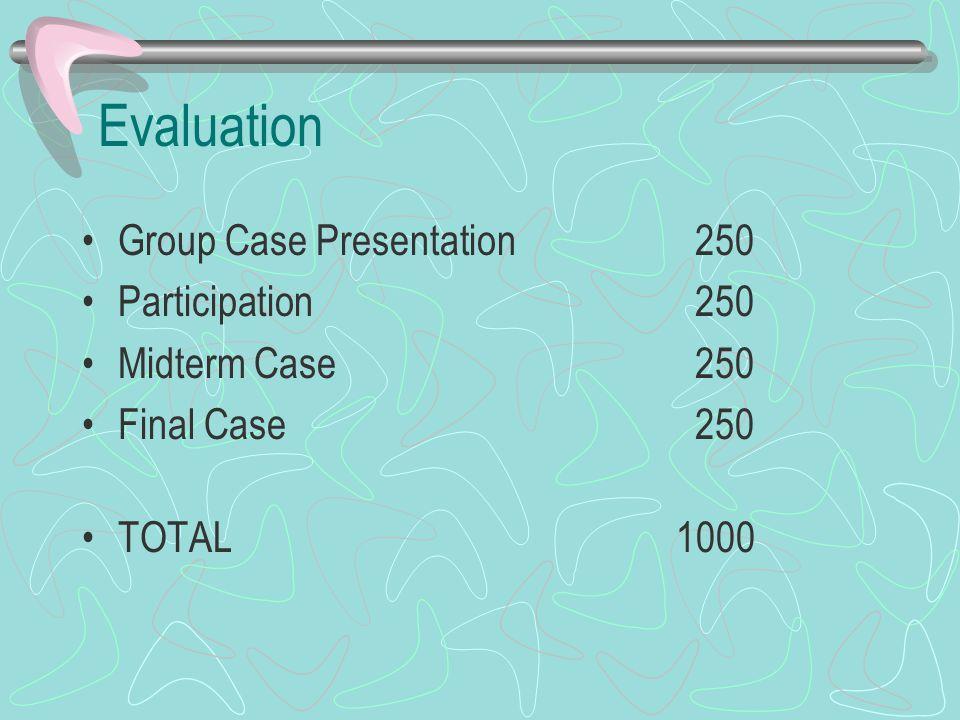 Evaluation Group Case Presentation 250 Participation 250 Midterm Case 250 Final Case 250 TOTAL1000
