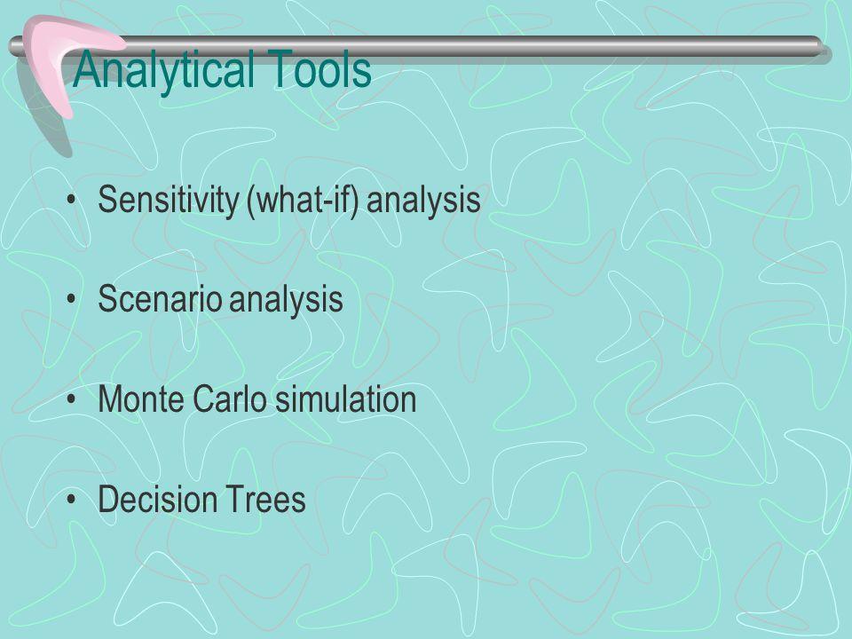 Analytical Tools Sensitivity (what-if) analysis Scenario analysis Monte Carlo simulation Decision Trees