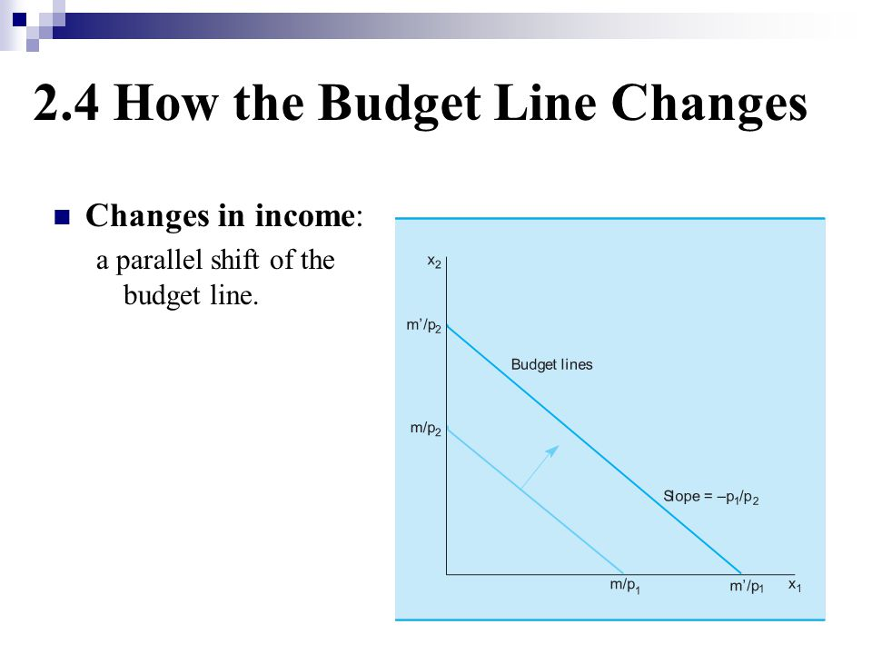 2.4 How the Budget Line Changes Changes in income: a parallel shift of the budget line.