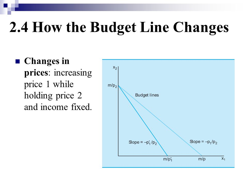 2.4 How the Budget Line Changes Changes in prices: increasing price 1 while holding price 2 and income fixed.
