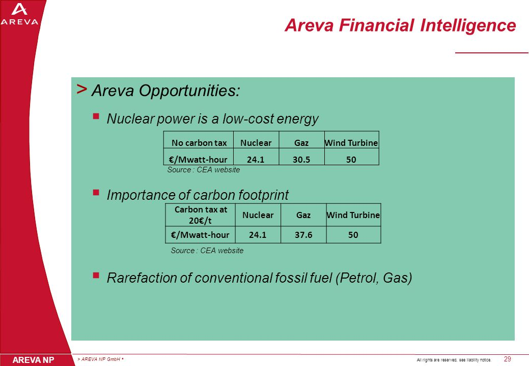 > AREVA NP GmbH 29 AREVA NP All rights are reserved, see liability notice.