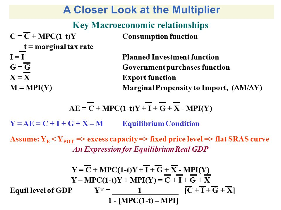 A Closer Look at the Multiplier Key Macroeconomic relationships C = C + MPC(1-t)YConsumption function t = marginal tax rate I = IPlanned Investment function G = GGovernment purchases function X = XExport function M = MPI(Y)Marginal Propensity to Import, (  M/  Y) AE = C + MPC(1-t)Y + I + G + X - MPI(Y) Y = AE = C + I + G + X – M Equilibrium Condition Assume: Y E excess capacity => fixed price level => flat SRAS curve An Expression for Equilibrium Real GDP Y = C + MPC(1-t)Y + I + G + X - MPI(Y) Y – MPC(1-t)Y + MPI(Y) = C + I + G + X Equil level of GDP Y* = 1 [C + I + G + X] 1 - [MPC(1-t) – MPI]