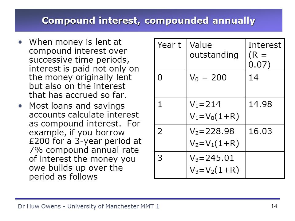 Dr Huw Owens - University of Manchester MMT 114 Compound interest, compounded annually When money is lent at compound interest over successive time periods, interest is paid not only on the money originally lent but also on the interest that has accrued so far.