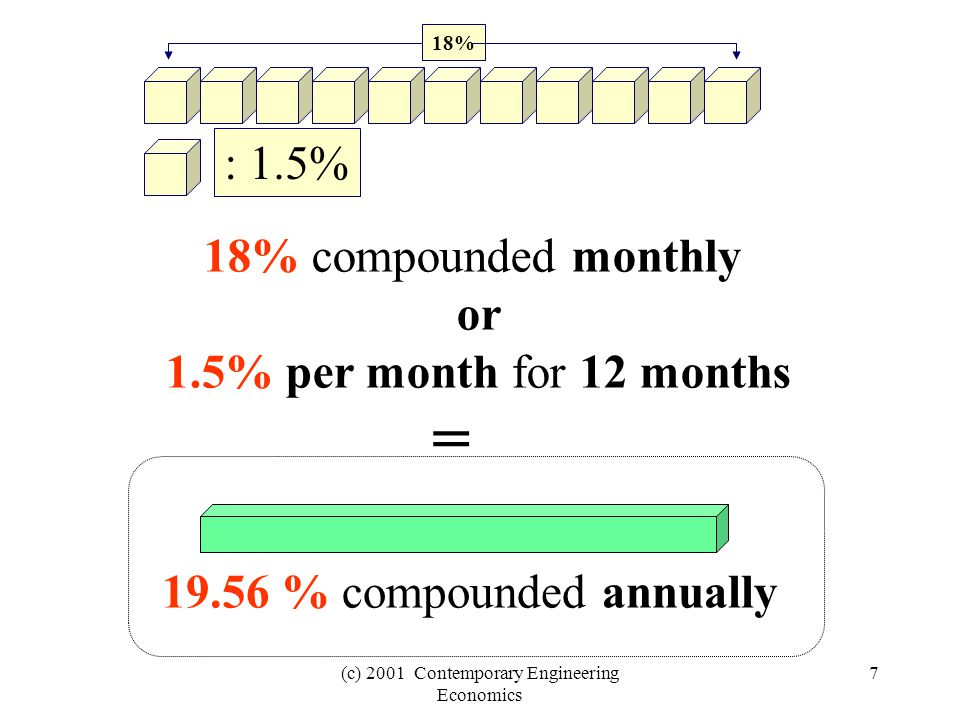 (c) 2001 Contemporary Engineering Economics 7 : 1.5% 18% 18% compounded monthly or 1.5% per month for 12 months = 19.56 % compounded annually