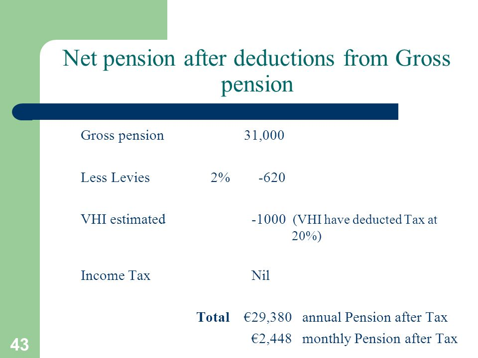 43 Net pension after deductions from Gross pension Gross pension31,000 Less Levies 2% -620 VHI estimated -1000 (VHI have deducted Tax at 20%) Income Tax Nil Total€29,380 annual Pension after Tax €2,448 monthly Pension after Tax