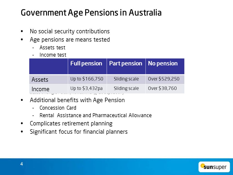 4 Government Age Pensions in Australia No social security contributions Age pensions are means tested  Assets test  Income test Based on Single Person, Homeowner (@ 20 Sept 2007) Additional benefits with Age Pension  Concession Card  Rental Assistance and Pharmaceutical Allowance Complicates retirement planning Significant focus for financial planners Full pensionPart pensionNo pension Assets Up to $166,750Sliding scaleOver $529,250 Income Up to $3,432paSliding scaleOver $38,760